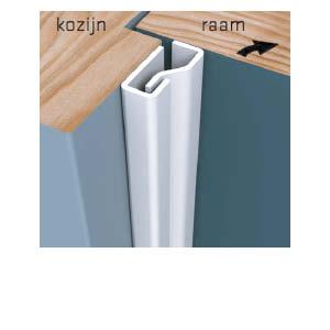 Secustrips voor ramen
